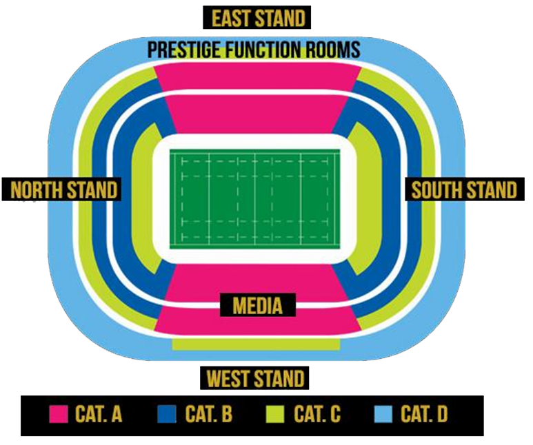 Rugby Arena